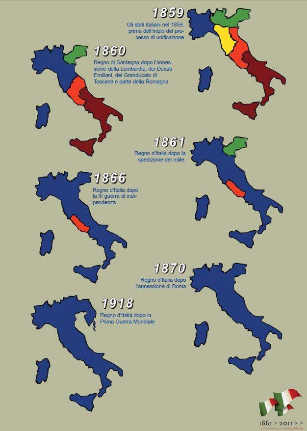 Cartina Italia 1848.Il Risorgimento La Classe Di Francesco